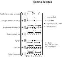 samba_de_roda.bmp