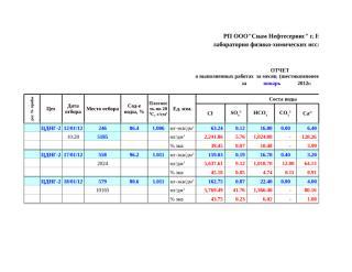 Копия ЦДНГ-2 - вода - шестикомпонентный 2012г..xls