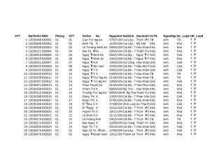 SBD TUYEN SINH CAI BE 2012-2013.xls