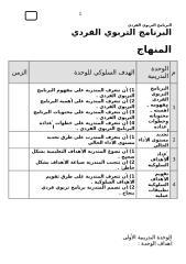 انشطة البرنامج التربوي الفردي.doc